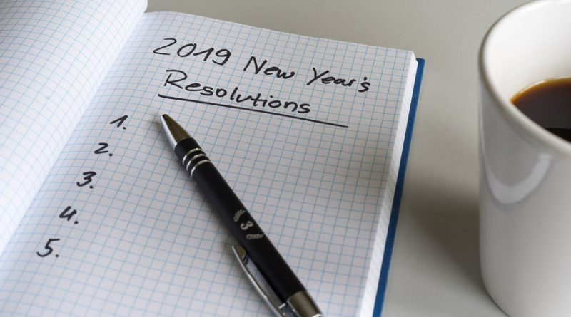 Thoughts on resolutions